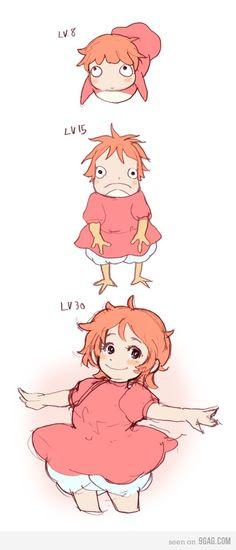 Ponyo evolution