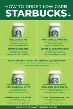 Upgrade that boring old black coffee with these incredibly delicious low carb starbucks drinks! From coffee to tea, this sugar free / keto list has got you covered! Sugar Free Starbucks Drinks, Healthy Starbucks Drinks, Starbucks Recipes, Healthy Drinks, Starbucks Food, Healthy Smoothies, Eating Healthy, Healthy Living, Low Carb Drinks