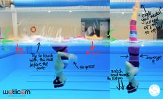 Improve your Artistic Swimming figures: Jupiter (II) ~ Synkrolovers Swimming Tips, Keep Swimming, Usa Synchro, Parts Of The Knee, Synchronized Swimming, Things That Bounce, Improve Yourself, Told You So, Teaching