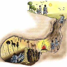 ¿Qué dice el mito de la caverna de Platón?