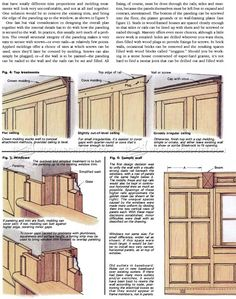 #1697 Wood Wall Paneling - Wainscoting and Paneling