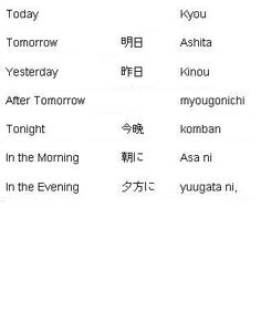 Japanese Words for Times of Day - Learn Japanese