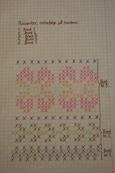 Denne gangen prøver jeg meg på å legge ut en strikkeoppskrift. Selv liker jeg å komponere og finne på border og mønstre etterhvert so...
