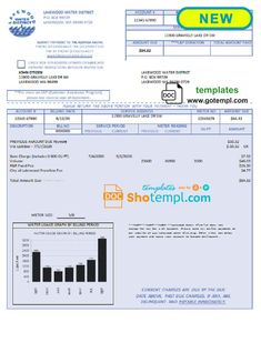 USA Lakewood Water District utility bill template