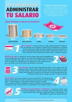 Consejos para administrar tu salario_ finanzas, Jesús Esparza Flores