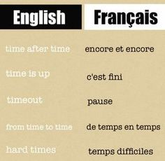 French is the second most taught language in the world only after English. French as well as English is the official working language of the International Red Cross, NATO, the United Nations, the International Olympic Committee and ma Basic French Words, French Phrases, How To Speak French, Learn French, Learn English, French Language Lessons, French Language Learning, French Lessons, Learn A New Language