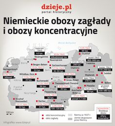 Poland History, Polish Language, Visit Poland, Historical Photos, Planer, Infographic, Knowledge, Politics, Science
