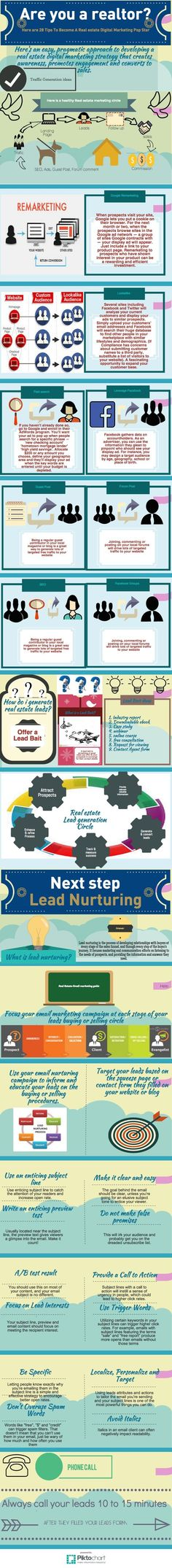 28 tips for becoming a realtor digital marketing pop star - #infographic #becomingarealtor