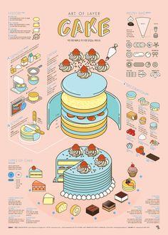 Ознакомьтесь с этим проектом @Behance: «Cake Infographic Poster» https://www.behance.net/gallery/56458085/Cake-Infographic-Poster