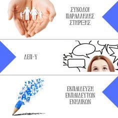 Δείτε όλα τα Επιμορφωτικά Προγράμματα της EMPLOY εδώ : http://e-employ.gr/education#tab0  #employ #employ_greece #seminars #diaviou #epimorfosi #depy #seminars2016
