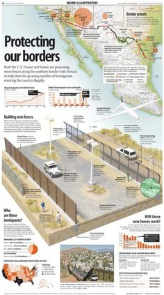 Protecting our borders #Infographic