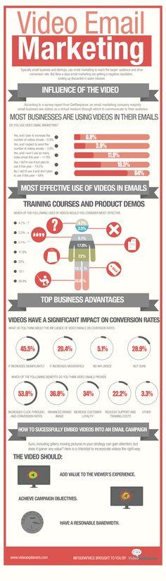 Video Email marketing - influence of the video Come grab your SOCIAL MEDIA Super Stars E-Zine at www.socialmediamamma.com