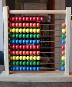 How To Use An Abacus : Addition…and here i thought i already knew!
