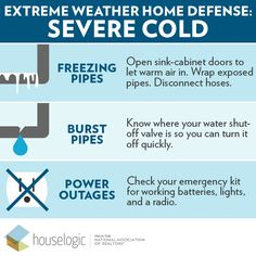 Harsh winter weather and temperatures can threaten your home's structure and safety. Take precautions to combat these seasonal challenges.