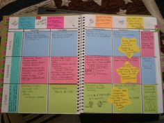 The Wise & Witty Teacher DIY Lesson Plan Book- create your own lesson plan template that fits post it notes. Easy to change plans without erasing (hate that!) and reuse the post it's for the following year!