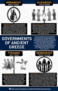 The four governments of Ancient Greece... #Government #AnciientGreece #GreekGovernment #Monarchy #Oligarchy #Tyranny #Democracy #WorldHistory #History #MrPsWHE  https://www.facebook.com/MrPsWorldHistoryEmporium/