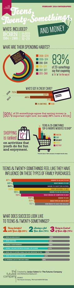 Teens, Twenty-Somethings, And Money   #Infographic #Teens #millennial