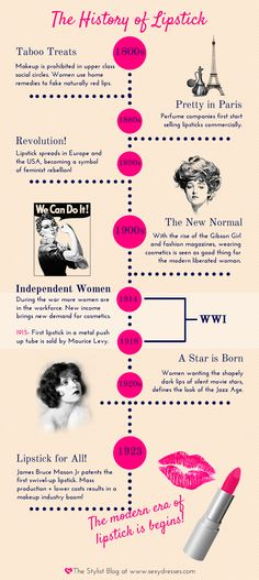 Interesting History of Lipstick Infographic from our blog, The Stylist <3 XOXO