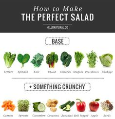 truebluemeandyou:  How to Make the Perfect Salad Infographic from Hello Natural.Go to the link for Hello Natural's 5 essential tips for making the perfect salad.For more salad ideas check out:How to Pack a Mason Jar Salad from Julia Mirabella here.How to Pack a Mason Jar Salad Infographic from eat within your means.