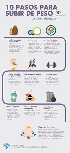 10 pasos para que puedas subir de peso de forma saludable. Te indicamos paso a…