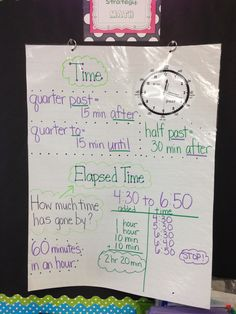 elapsed time anchor chart marvelous math anchor time elapsed time anchor chart