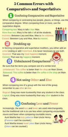 15 Common Grammar Mistakes That Kill Your Writing