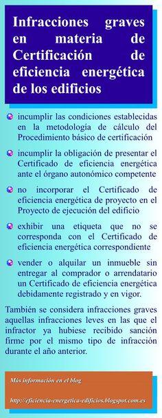Certificación de la eficiencia energética de los edificios: Info06 : Infracciones graves