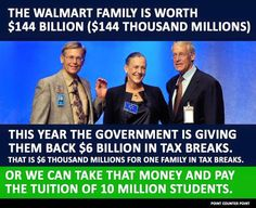 The Walmart family is worth $144 Billion ($144 thousand millions). This year, the government is giving them back $6 Billion in tax breaks. That is $6 thousand millions for one family in tax breaks. Or, we can take that money and pay the tuition of 10 million students.