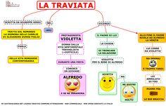 Giuseppe-Verdi-la-traviata Music Humour, Musicals