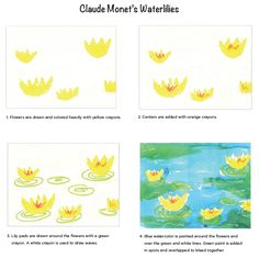Monet Waterlilies Post