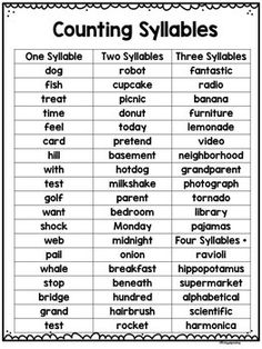 Teaching syllables - How to teach syllables and a free phoneme segmentation activity – Teaching syllables Teaching Phonics, Phonics Activities, Teaching Reading, Dyslexia Teaching, Teaching Resources, Letter Activities, Kids Reading, Reading Activities, Therapy Activities