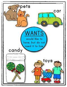 NEEDS and WANTS Posters: Social Studies (Kindergarten & Fi