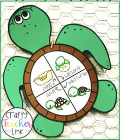 Sea Turtle Life Cycle Craft by Natashas Crafts - Crafty Teacher Link Kindergarten Activities, Preschool Crafts, Sequencing Activities, Sea Turtle Life Cycle, Sea Turtle Wallpaper, Turtle Book, Ocean Theme Crafts, Life Cycle Craft, Life Cycles