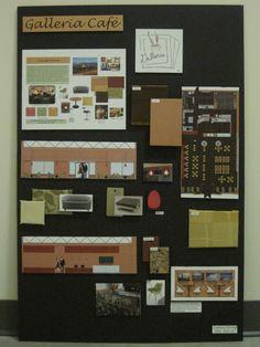 Galleria Cafe Presentation Board 1/2