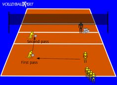 This is a great warm up drill that focuses on correct passing form when running cross court or short.