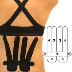 Kindmax Kinesiology Tape Lower Back Support