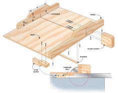 Table Saw Jigs: Build a Table Saw Sled. Table Saw Miter Guide Woodworking Store, Woodworking Patterns, Woodworking Techniques, Woodworking Crafts, Woodworking Plans, Woodworking Jigsaw, Woodworking Furniture, Youtube Woodworking, Workbench Plans