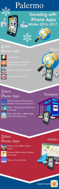 Palermo iPhone apps: Travel Guides, Maps, Transportation, Biking, Museums, Parking, Sport and apps for Students.