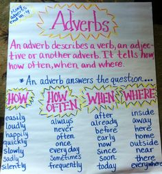 Adverbs, Writer's Workshop. English. Language Arts.