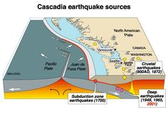 "A cross-section of a portion of the Cascadia subduction zone.Natural fracking may be to blame for weird ""slow"" earthquakes that last for hours to days, a new study suggests."