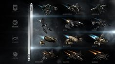 Eve Online is the world's largest MMO RPG universe rich in adventure, as player corporations compete in a massively multiplayer online space game. Eve Online Guide, Eve Online Ships, Robot Technology, Technology Gadgets, Eve Best, Small Drones, Ship Of The Line, Sci Fi Environment, Hobgoblin
