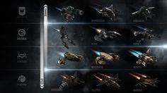 Kronos - EVE Community