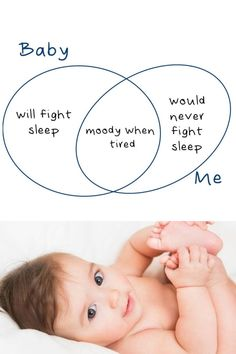 Every mom has a problem. And that is about the sleep of their baby. Click on the pin to know about your baby sleep training and come to our website. #sleep #sleepexpert #newbaby #babygirl #babyboy #motherhood #newmoms #sleeptraining #babysleeptips #newborn Help Baby Sleep, Kids Sleep, Mom And Baby, Baby Boy, Bedtime Routine Baby, Tired Mom, Never Sleep, Everything Baby, New Moms
