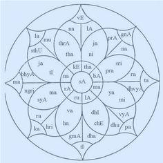 Lotus Chakram
