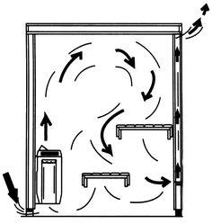 ventilation sauna - Hledat Googlem