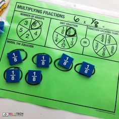 How To Produce Elementary School Much More Enjoyment Multiplying Fractions By Whole Numbers - Math Tech Connections Math Literacy, Math Classroom, Teaching Math, Math Education, Maths, Math Lab, Teaching Ideas, Classroom Ideas, Multiplying Fractions