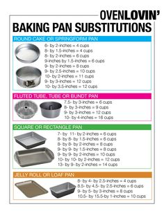 baking pan conversion chart | oven lovin'
