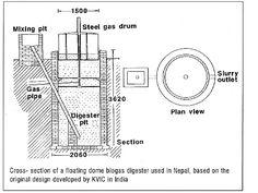 methane digester **SVD* Off Grid Communities, Anaerobic Digestion, Alternative Fuel,