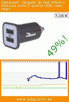 Decrescent - Cargador de iPod, iPhone y iPad para coche (2 puertos USB), color negro (Accesorio). Baja 49%! Precio actual 7,16 €, el precio anterior fue de 14,17 €. https://www.adquisitio.es/decrescent/cargador-del-coche-2