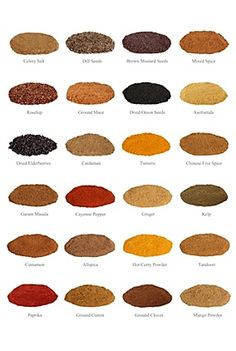 Univerzální domácí koření Korn, Pickles, Food And Drink, Eyeshadow, Homemade, Beauty, Eye Shadow, Beleza, Pickle